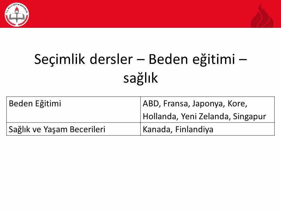 Seçimlik dersler – Beden eğitimi – sağlık Beden Eğitimi ABD, Fransa, Japonya, Kore, Hollanda, Yeni Zelanda, Singapur Sağlık ve Yaşam BecerileriKanada, Finlandiya