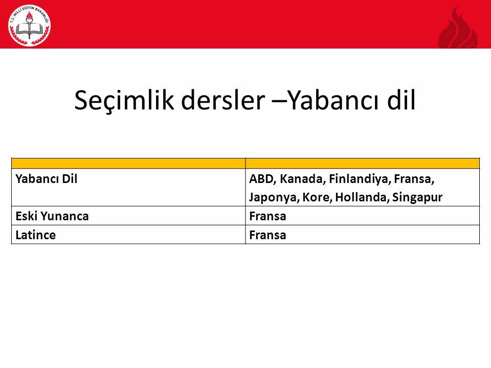 Seçimlik dersler –Yabancı dil Yabancı Dil ABD, Kanada, Finlandiya, Fransa, Japonya, Kore, Hollanda, Singapur Eski YunancaFransa LatinceFransa