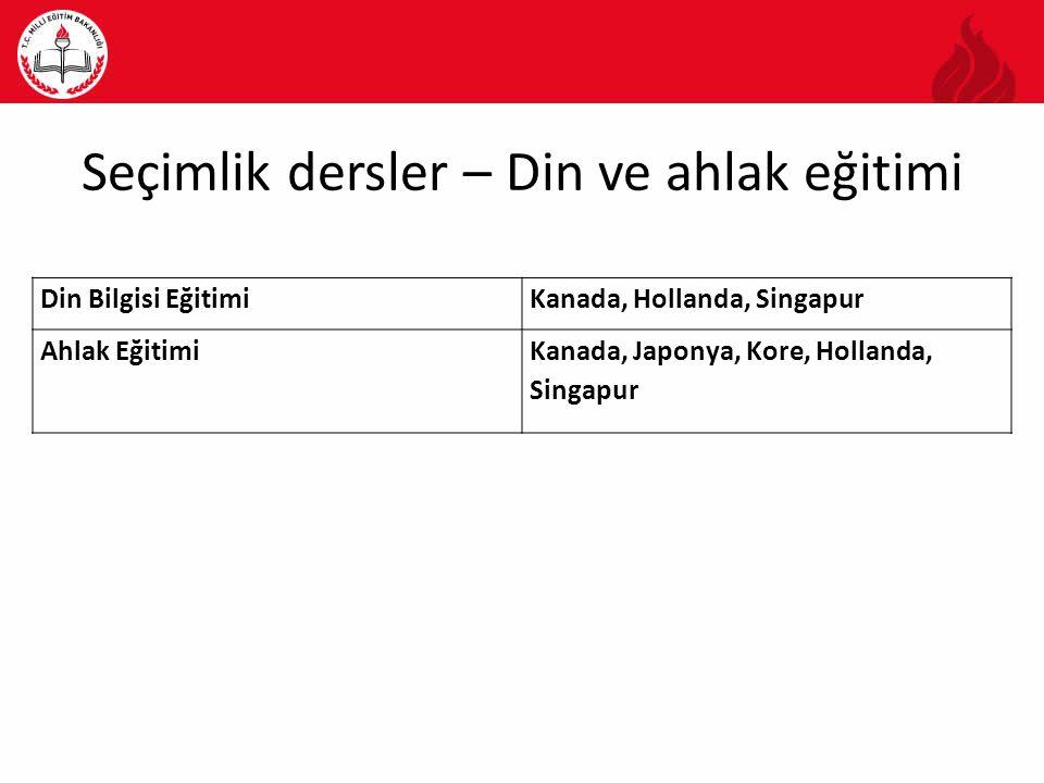 Seçimlik dersler – Din ve ahlak eğitimi Din Bilgisi EğitimiKanada, Hollanda, Singapur Ahlak EğitimiKanada, Japonya, Kore, Hollanda, Singapur