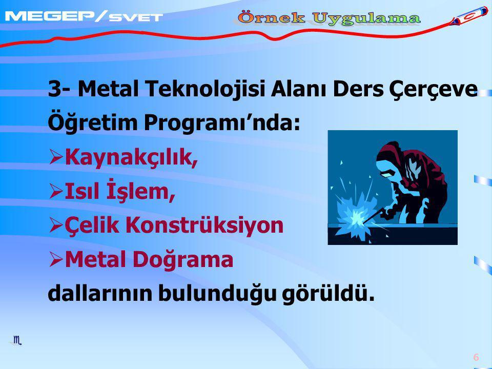 6 3- Metal Teknolojisi Alanı Ders Çerçeve Öğretim Programı'nda:  Kaynakçılık,  Isıl İşlem,  Çelik Konstrüksiyon  Metal Doğrama dallarının bulunduğu görüldü.