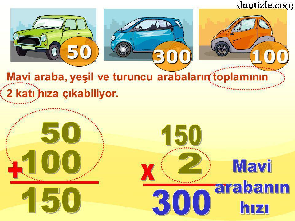 Mavi araba, yeşil ve turuncu arabaların toplamının 2 katı hıza çıkabiliyor. 50 100 300