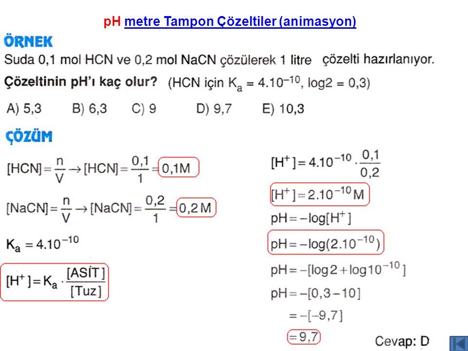 pH metre Tampon Çözeltiler (animasyon)metre Tampon Çözeltiler (animasyon)