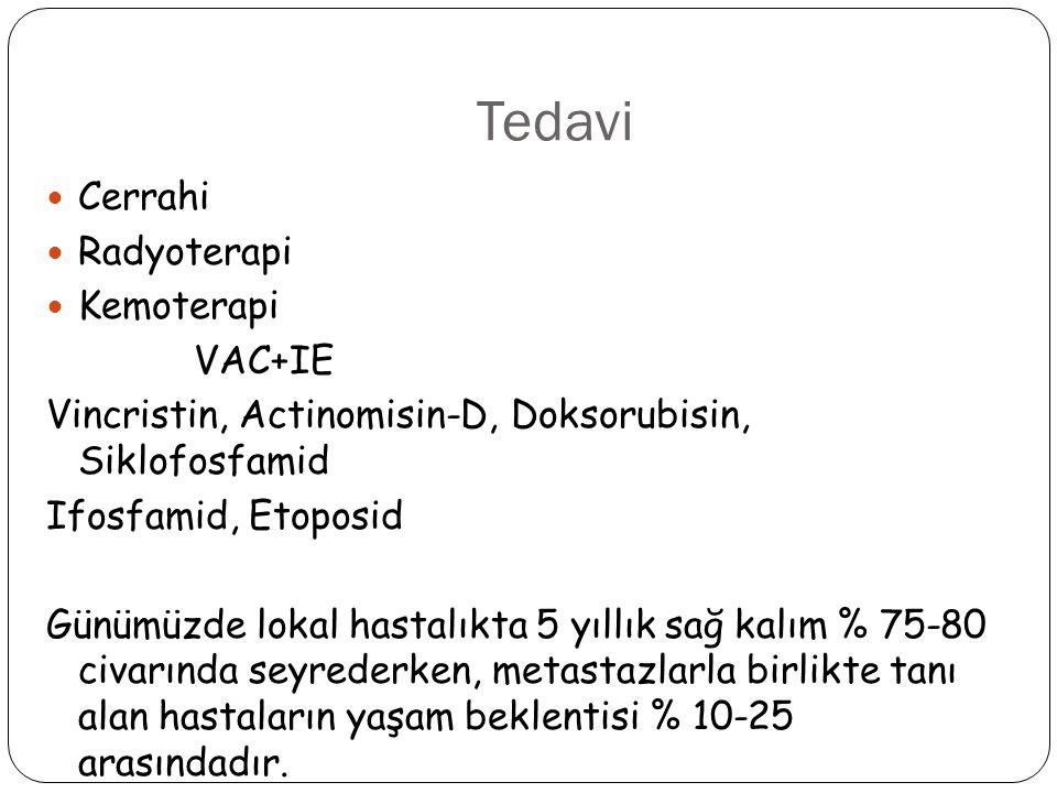 Tedavi Cerrahi Radyoterapi Kemoterapi VAC+IE Vincristin, Actinomisin-D, Doksorubisin, Siklofosfamid Ifosfamid, Etoposid Günümüzde lokal hastalıkta 5 y