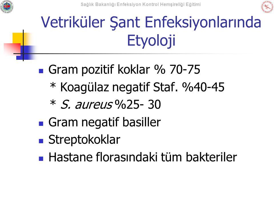 Sağlık Bakanlığı Enfeksiyon Kontrol Hemşireliği Eğitimi Vetriküler Şant Enfeksiyonlarında Etyoloji Gram pozitif koklar % 70-75 * Koagülaz negatif Staf