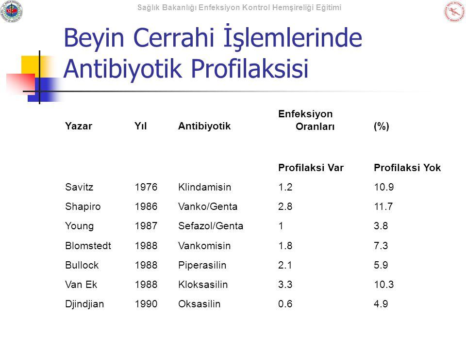 Sağlık Bakanlığı Enfeksiyon Kontrol Hemşireliği Eğitimi Beyin Cerrahi İşlemlerinde Antibiyotik Profilaksisi YazarYılAntibiyotik Enfeksiyon Oranları(%)
