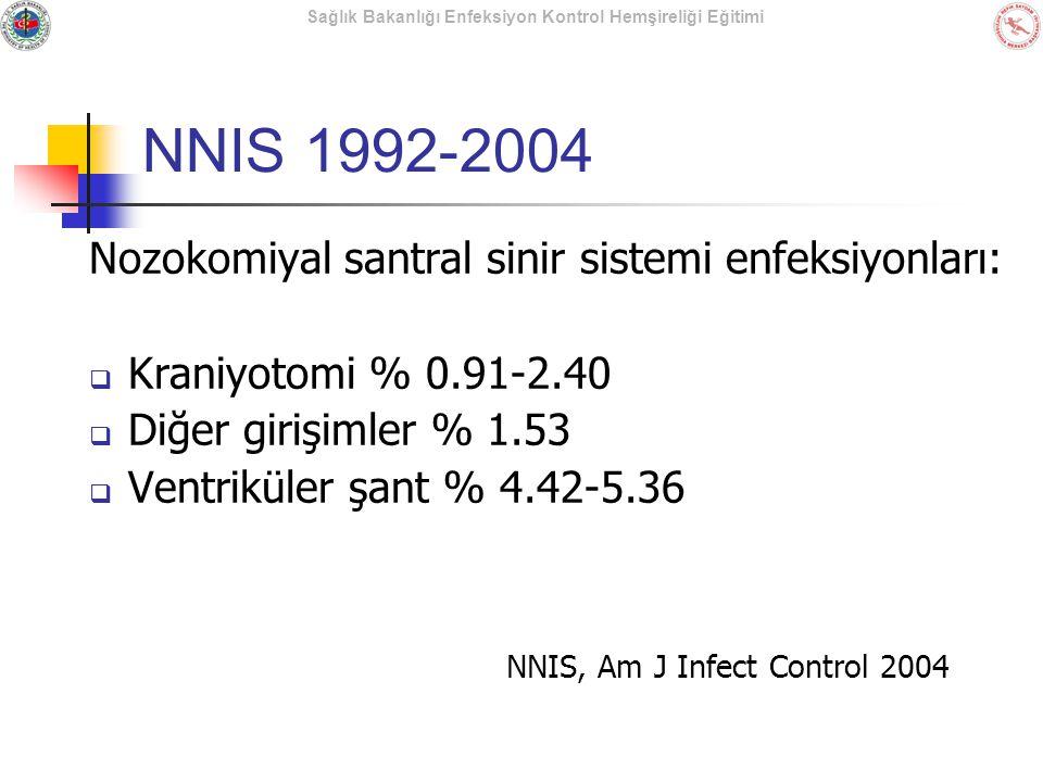 Sağlık Bakanlığı Enfeksiyon Kontrol Hemşireliği Eğitimi NNIS 1992-2004 Nozokomiyal santral sinir sistemi enfeksiyonları:  Kraniyotomi % 0.91-2.40  D