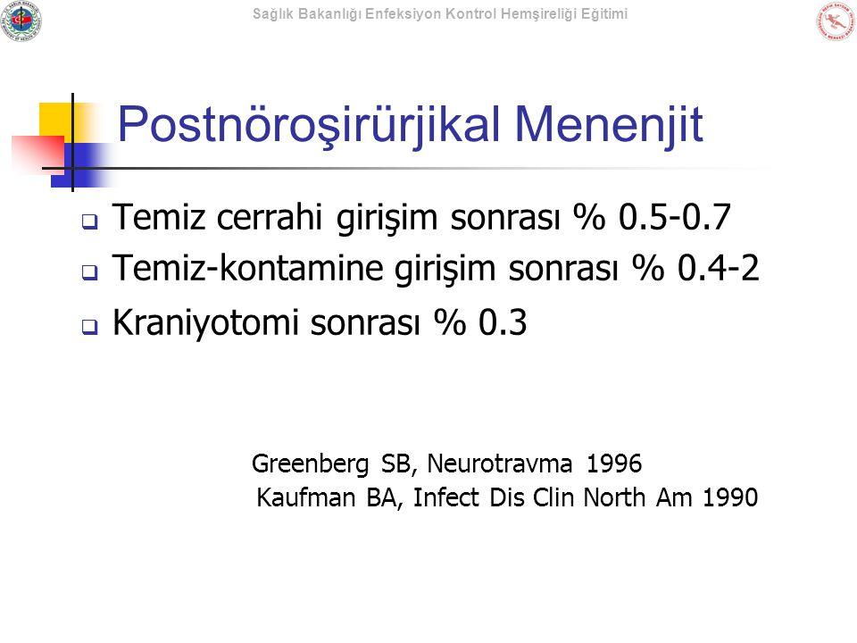 Sağlık Bakanlığı Enfeksiyon Kontrol Hemşireliği Eğitimi Postnöroşirürjikal Menenjit  Temiz cerrahi girişim sonrası % 0.5-0.7  Temiz-kontamine girişi