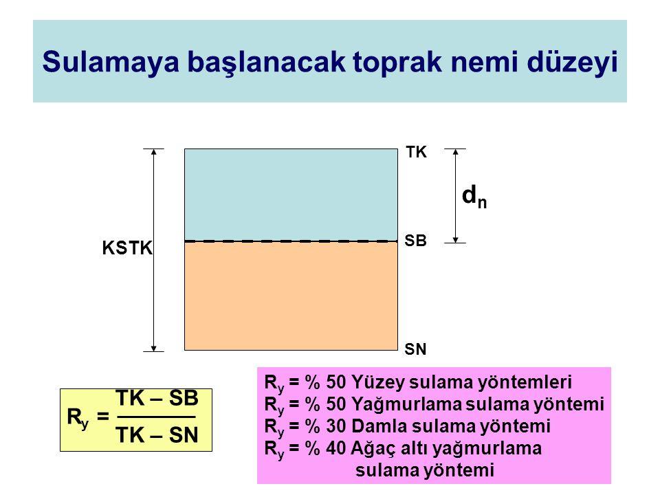 Sulamaya başlanacak toprak nemi düzeyi TK SB SN KSTK dndn TK – SB R y = TK – SN R y = % 50 Yüzey sulama yöntemleri R y = % 50 Yağmurlama sulama yöntem