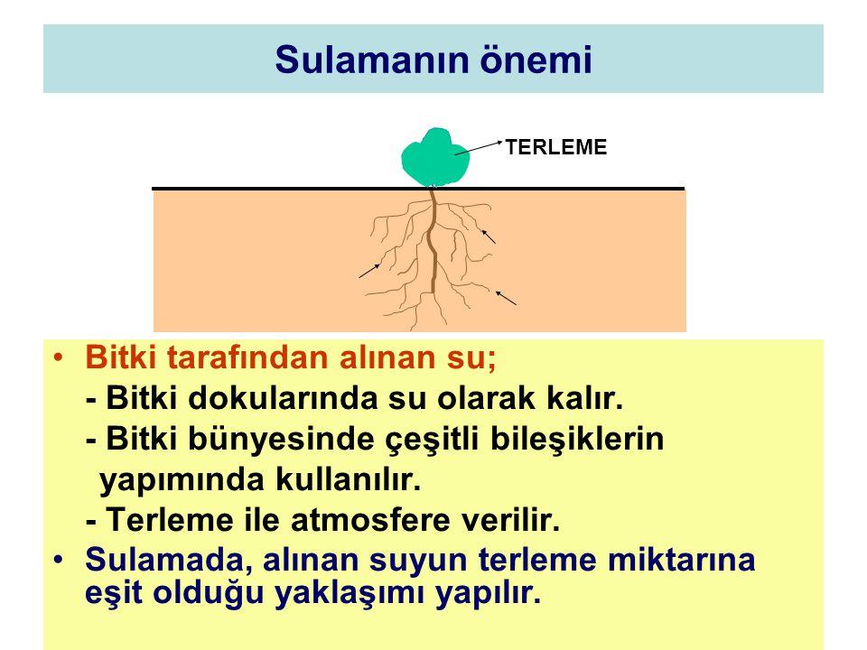 Sulama randımanı Su iletim randımanı : Su uygulama randımanı : Toplam sulama randımanı : Wr: Kaynaktan saptırılan su miktarı Wf: Araziye iletilen su miktarı Ws: Kök bölgesinde depolanan su miktarı W f E c = 100 W r W s E a = 100 W f E = E c E a