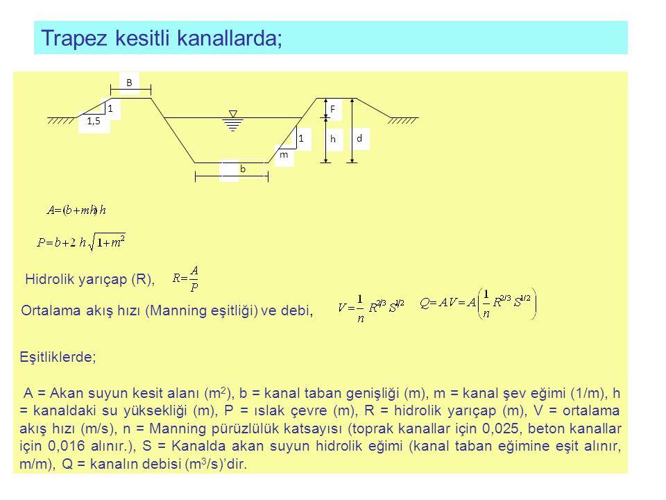 Eşitliklerde; A = Akan suyun kesit alanı (m 2 ), b = kanal taban genişliği (m), m = kanal şev eğimi (1/m), h = kanaldaki su yüksekliği (m), P = ıslak