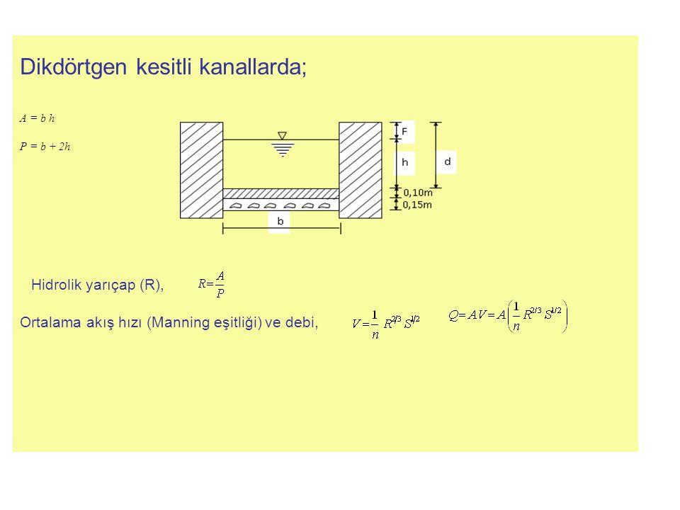 Dikdörtgen kesitli kanallarda; A = b h P = b + 2h TRM211U TARIMSAL YAPILAR VE SULAMA Hidrolik yarıçap (R), Ortalama akış hızı (Manning eşitliği) ve de