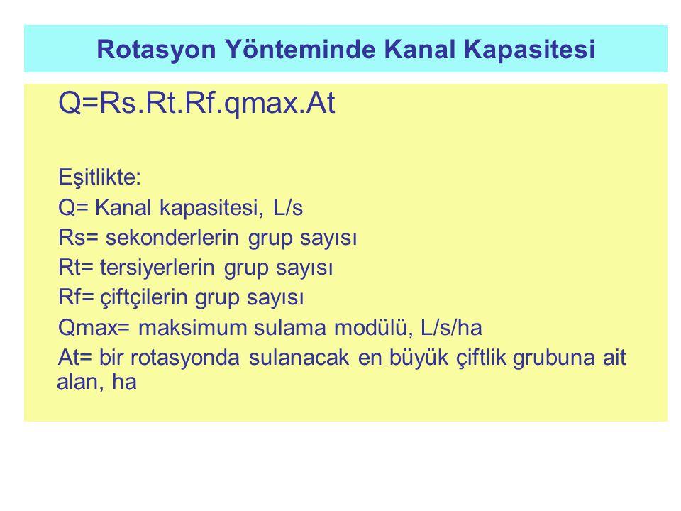Rotasyon Yönteminde Kanal Kapasitesi Q=Rs.Rt.Rf.qmax.At Eşitlikte: Q= Kanal kapasitesi, L/s Rs= sekonderlerin grup sayısı Rt= tersiyerlerin grup sayıs