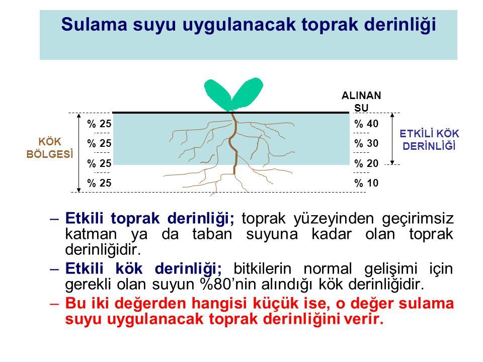 –Etkili toprak derinliği; toprak yüzeyinden geçirimsiz katman ya da taban suyuna kadar olan toprak derinliğidir. –Etkili kök derinliği; bitkilerin nor