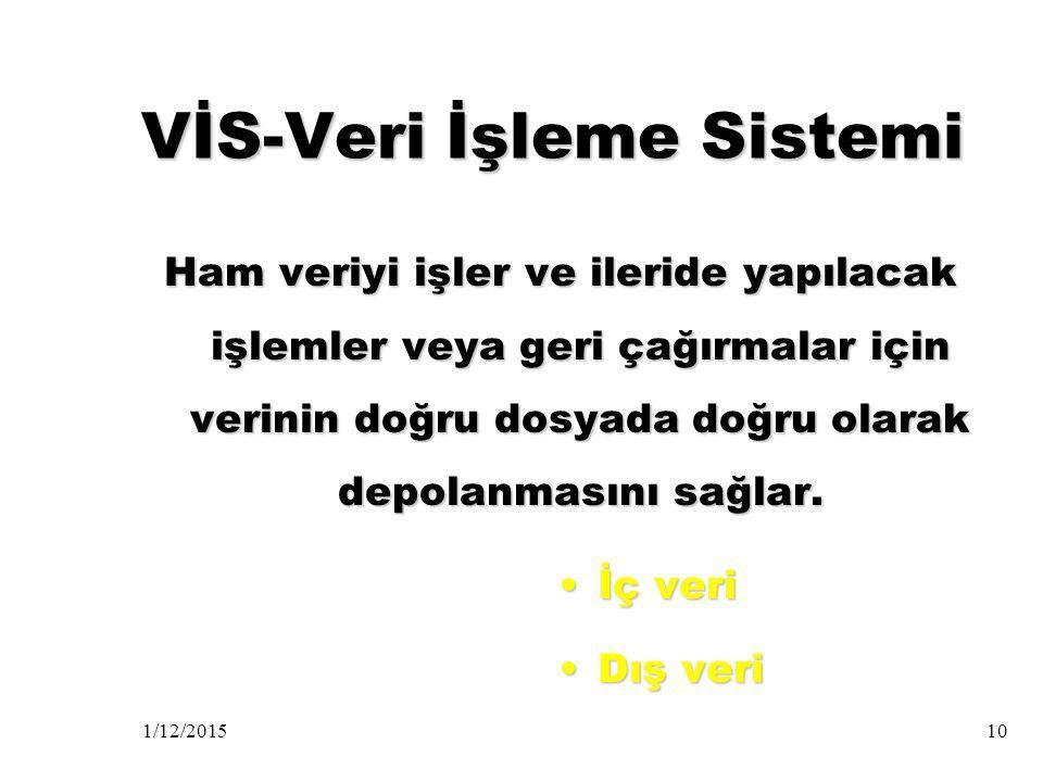 1/12/20159 Bilgisayar Sistemi Gelişim Tarihi VİS Veri İşleme Sistemi 1950-1960 YBS Yönetim BS 1960'lar VTYS Veri Tabanı Yönetim Sistemi 1970'e doğru O