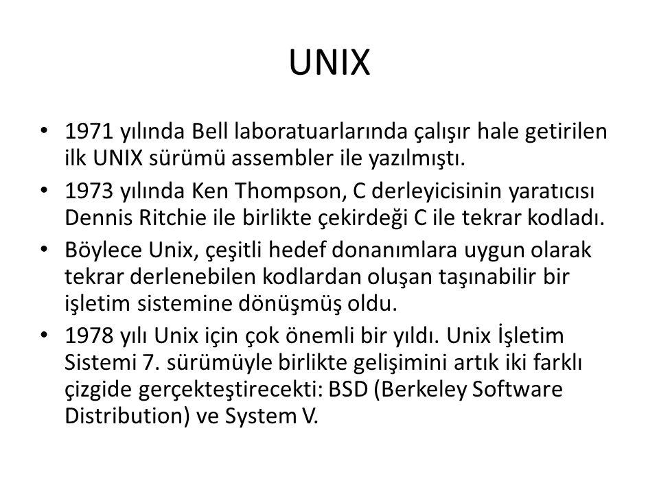 UNIX 1971 yılında Bell laboratuarlarında çalışır hale getirilen ilk UNIX sürümü assembler ile yazılmıştı. 1973 yılında Ken Thompson, C derleyicisinin