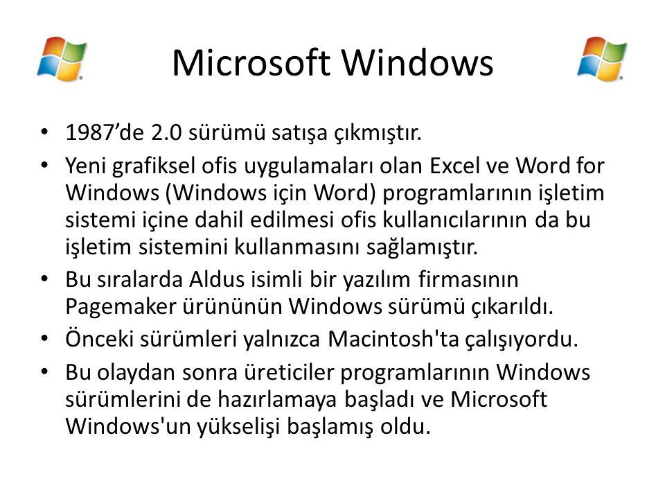 Microsoft Windows 1987'de 2.0 sürümü satışa çıkmıştır. Yeni grafiksel ofis uygulamaları olan Excel ve Word for Windows (Windows için Word) programları