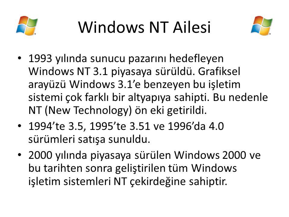 Windows NT Ailesi 1993 yılında sunucu pazarını hedefleyen Windows NT 3.1 piyasaya sürüldü. Grafiksel arayüzü Windows 3.1'e benzeyen bu işletim sistemi
