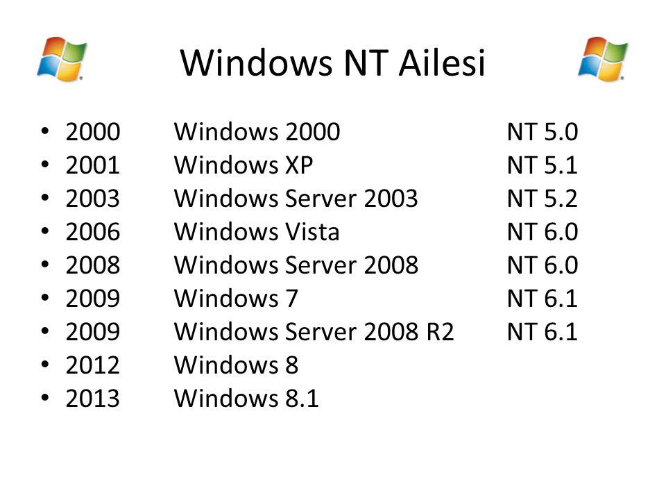 Windows NT Ailesi 2000Windows 2000NT 5.0 2001Windows XPNT 5.1 2003Windows Server 2003NT 5.2 2006Windows VistaNT 6.0 2008Windows Server 2008NT 6.0 2009