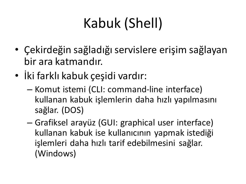 Kabuk (Shell) Çekirdeğin sağladığı servislere erişim sağlayan bir ara katmandır. İki farklı kabuk çeşidi vardır: – Komut istemi (CLI: command-line int