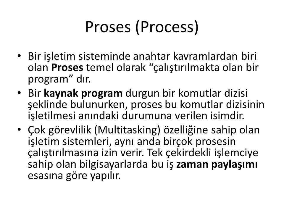 """Proses (Process) Bir işletim sisteminde anahtar kavramlardan biri olan Proses temel olarak """"çalıştırılmakta olan bir program"""" dır. Bir kaynak program"""