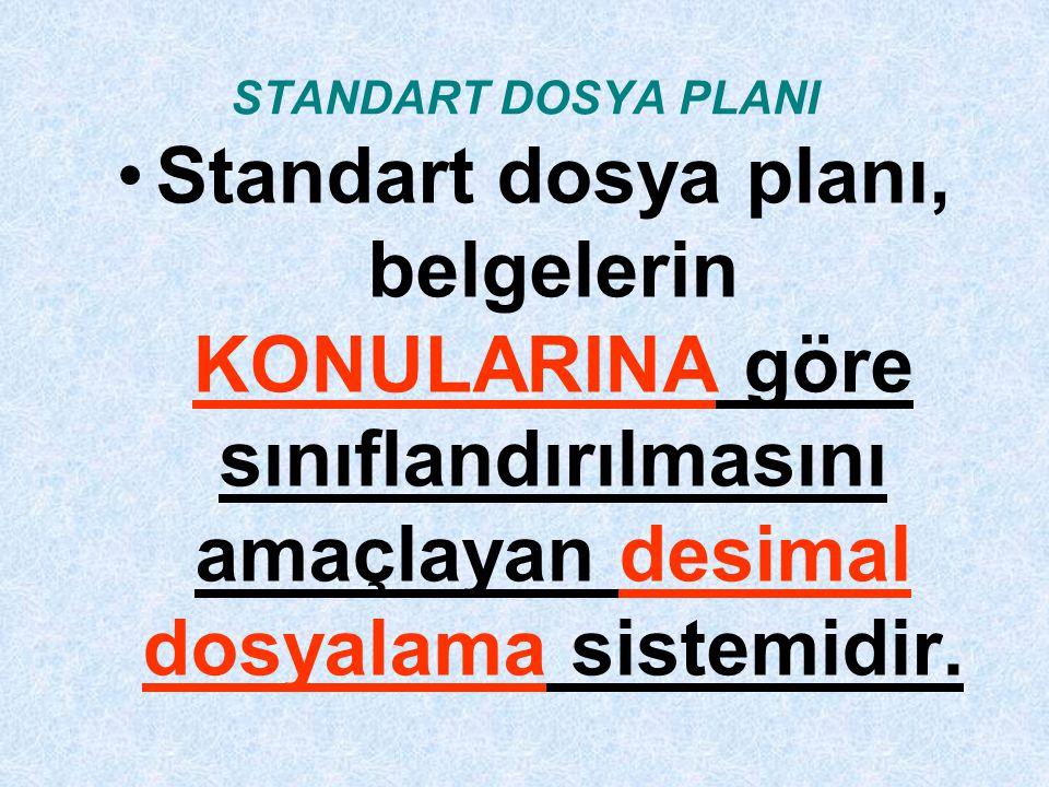 STANDART DOSYA PLANI Standart dosya planı, belgelerin KONULARINA göre sınıflandırılmasını amaçlayan desimal dosyalama sistemidir.