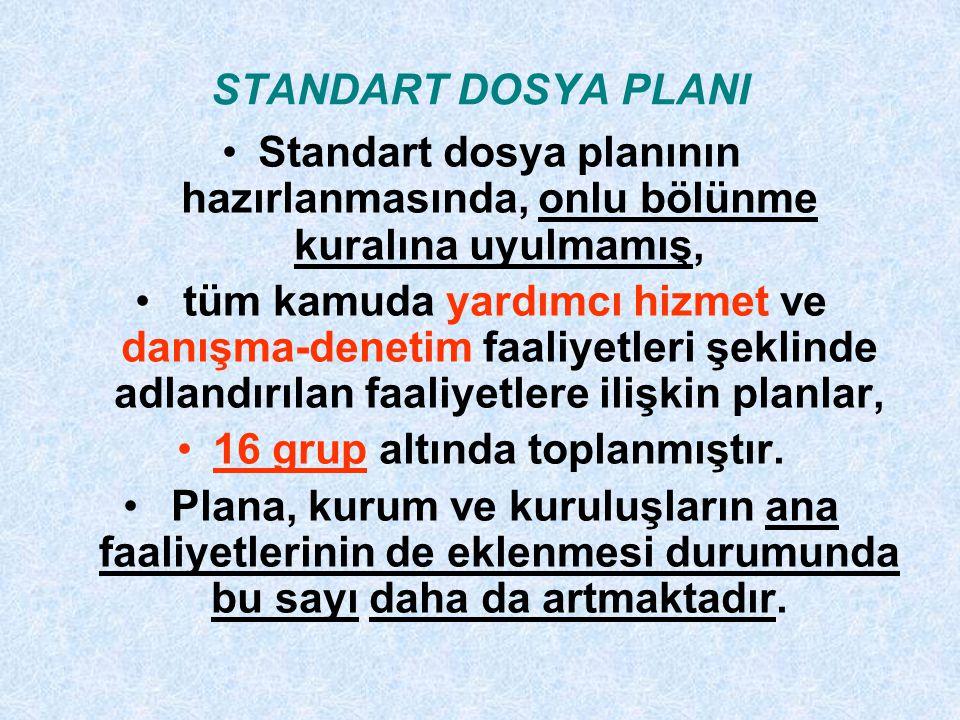 STANDART DOSYA PLANI Standart dosya planının hazırlanmasında, onlu bölünme kuralına uyulmamış, tüm kamuda yardımcı hizmet ve danışma-denetim faaliyetleri şeklinde adlandırılan faaliyetlere ilişkin planlar, 16 grup altında toplanmıştır.