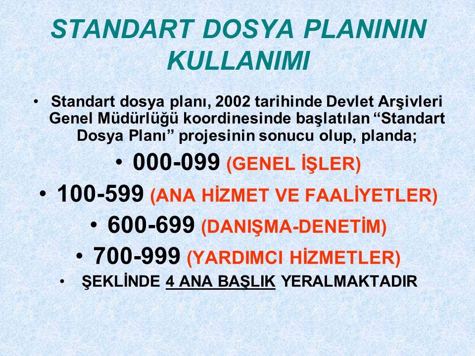 STANDART DOSYA PLANININ KULLANIMI Standart dosya planı, 2002 tarihinde Devlet Arşivleri Genel Müdürlüğü koordinesinde başlatılan Standart Dosya Planı projesinin sonucu olup, planda; 000-099 (GENEL İŞLER) 100-599 (ANA HİZMET VE FAALİYETLER) 600-699 (DANIŞMA-DENETİM) 700-999 (YARDIMCI HİZMETLER) ŞEKLİNDE 4 ANA BAŞLIK YERALMAKTADIR