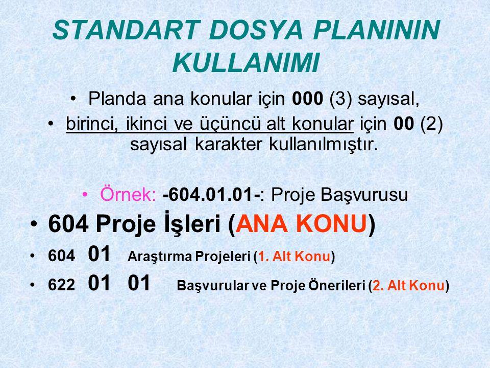 STANDART DOSYA PLANININ KULLANIMI Planda ana konular için 000 (3) sayısal, birinci, ikinci ve üçüncü alt konular için 00 (2) sayısal karakter kullanılmıştır.