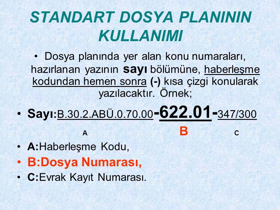 STANDART DOSYA PLANININ KULLANIMI Dosya planında yer alan konu numaraları, hazırlanan yazının sayı bölümüne, haberleşme kodundan hemen sonra (-) kısa çizgi konularak yazılacaktır.