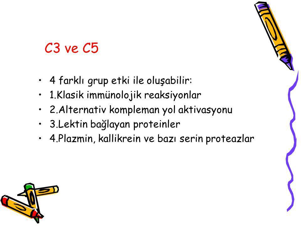 C3 ve C5 4 farklı grup etki ile oluşabilir: 1.Klasik immünolojik reaksiyonlar 2.Alternativ kompleman yol aktivasyonu 3.Lektin bağlayan proteinler 4.Pl