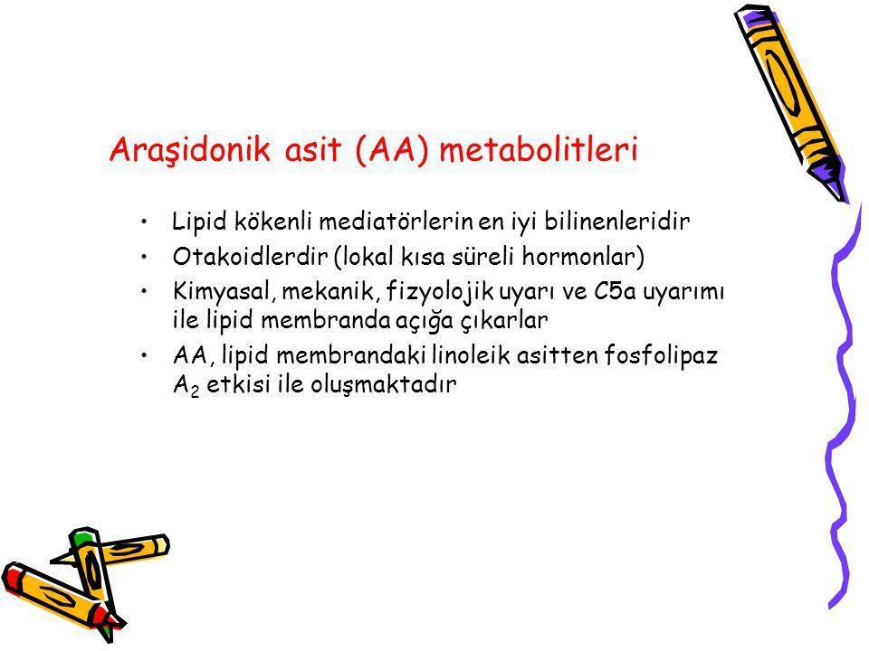 Araşidonik asit (AA) metabolitleri Lipid kökenli mediatörlerin en iyi bilinenleridir Otakoidlerdir (lokal kısa süreli hormonlar) Kimyasal, mekanik, fizyolojik uyarı ve C5a uyarımı ile lipid membranda açığa çıkarlar AA, lipid membrandaki linoleik asitten fosfolipaz A 2 etkisi ile oluşmaktadır