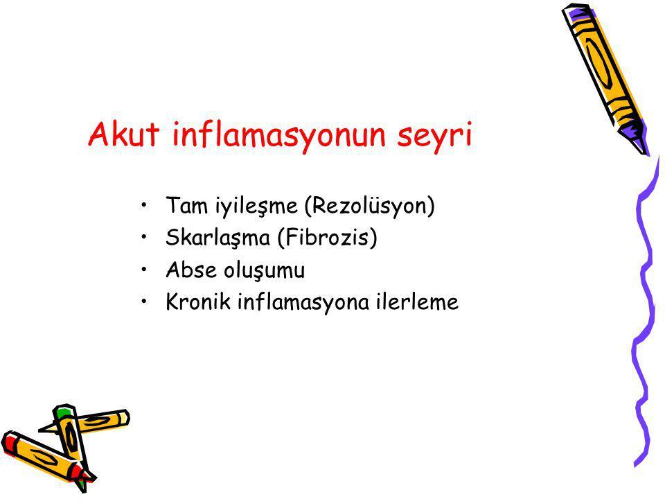 Akut inflamasyonun seyri Tam iyileşme (Rezolüsyon) Skarlaşma (Fibrozis) Abse oluşumu Kronik inflamasyona ilerleme