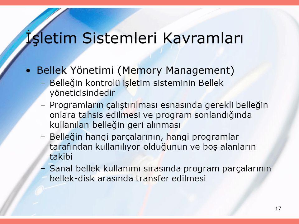 17 Bellek Yönetimi (Memory Management) –Belleğin kontrolü işletim sisteminin Bellek yöneticisindedir –Programların çalıştırılması esnasında gerekli be