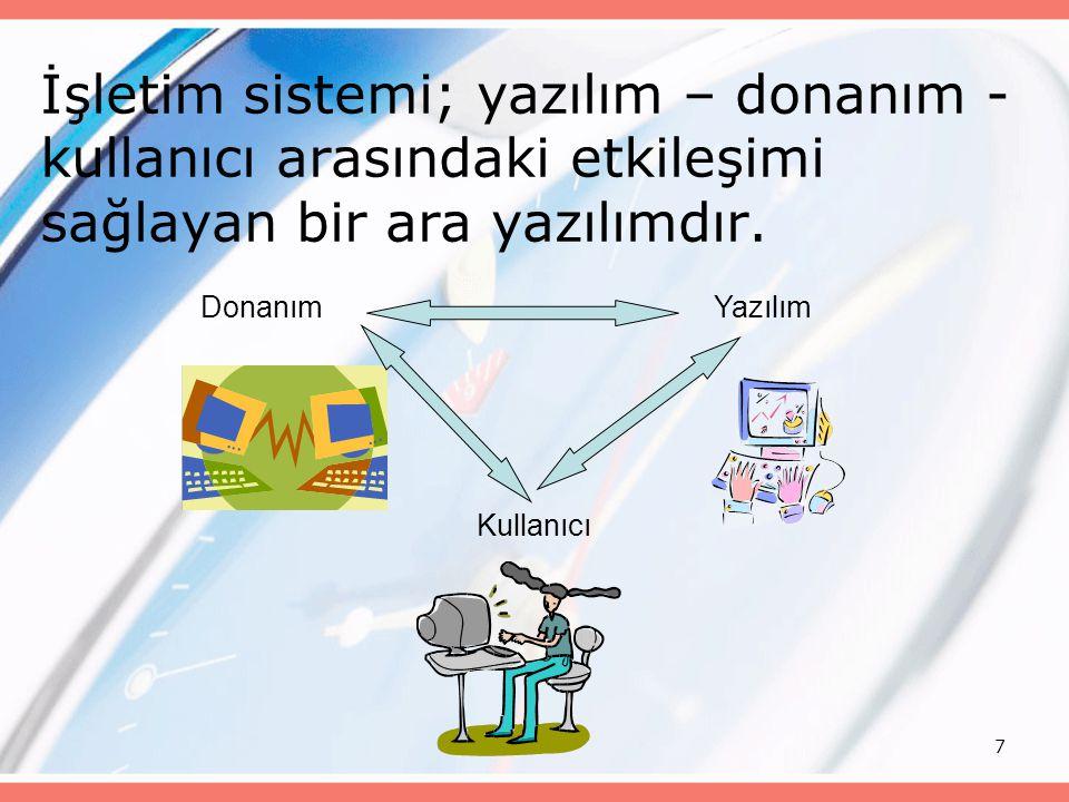 7 İşletim sistemi; yazılım – donanım - kullanıcı arasındaki etkileşimi sağlayan bir ara yazılımdır. DonanımYazılım Kullanıcı