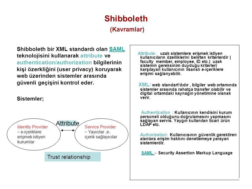 Shibboleth (Kavramlar) Shibboleth bir XML standardı olan SAML teknolojisini kullanarak attribute ve authentication/authorization bilgilerinin kişi öze