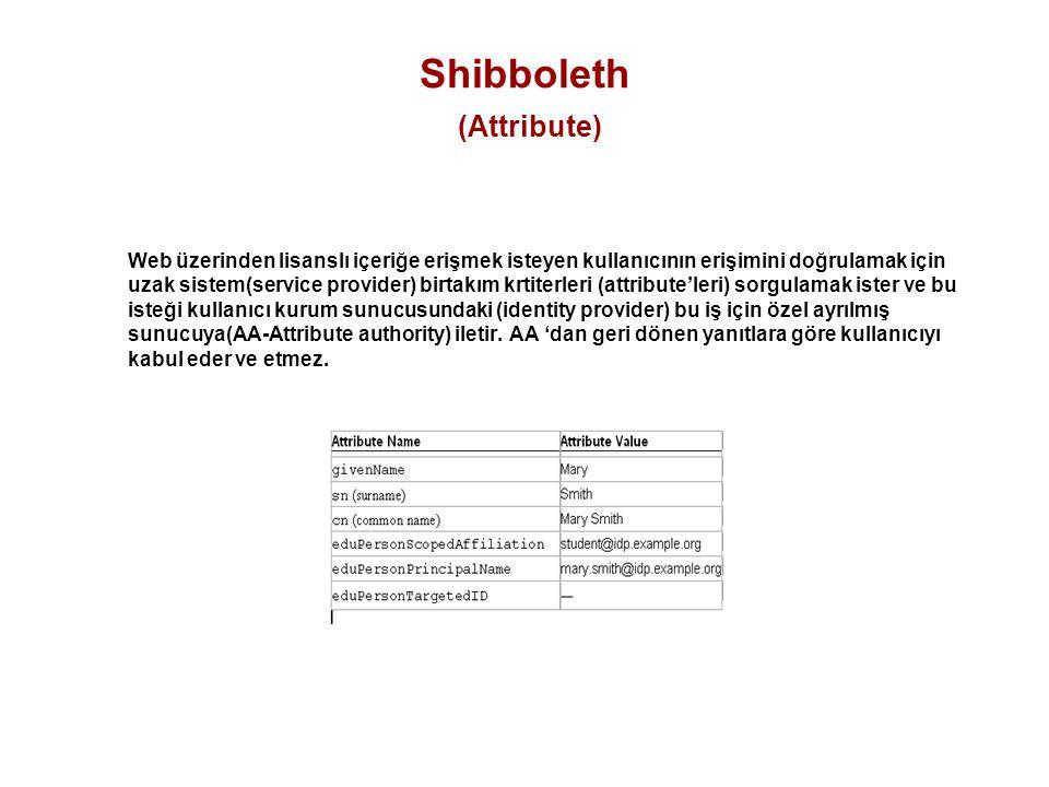 Shibboleth (Attribute) Web üzerinden lisanslı içeriğe erişmek isteyen kullanıcının erişimini doğrulamak için uzak sistem(service provider) birtakım kr