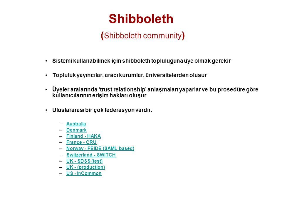 Shibboleth ( Shibboleth community ) Sistemi kullanabilmek için shibboleth topluluğuna üye olmak gerekir Topluluk yayıncılar, aracı kurumlar, üniversit