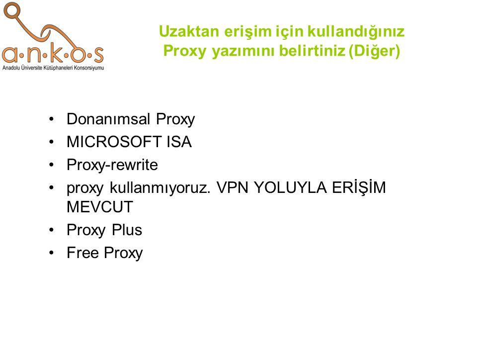 Uzaktan erişim için kullandığınız Proxy yazımını belirtiniz (Diğer) Donanımsal Proxy MICROSOFT ISA Proxy-rewrite proxy kullanmıyoruz. VPN YOLUYLA ERİŞ