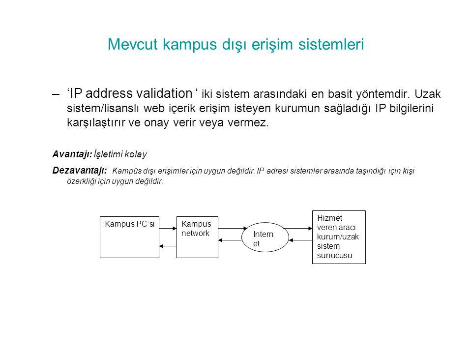 Mevcut kampus dışı erişim sistemleri –'IP address validation ' iki sistem arasındaki en basit yöntemdir. Uzak sistem/lisanslı web içerik erişim isteye