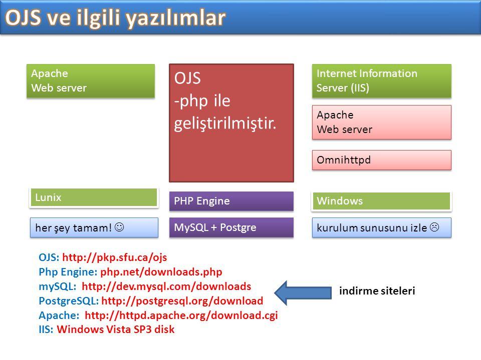 OJS -php ile geliştirilmiştir. PHP Engine MySQL + Postgre Internet Information Server (IIS) Apache Web server Apache Web server Omnihttpd Lunix Window