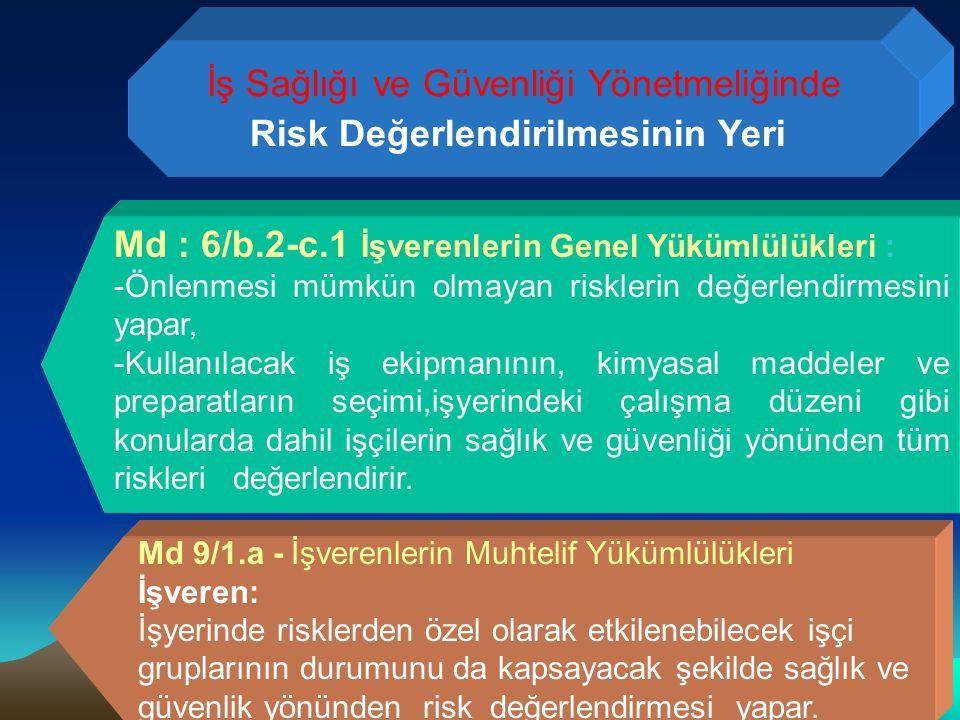 İş Sağlığı ve Güvenliği Yönetmeliğinde Risk Değerlendirilmesinin Yeri Md : 6/b.2-c.1 İşverenlerin Genel Yükümlülükleri : -Önlenmesi mümkün olmayan ris