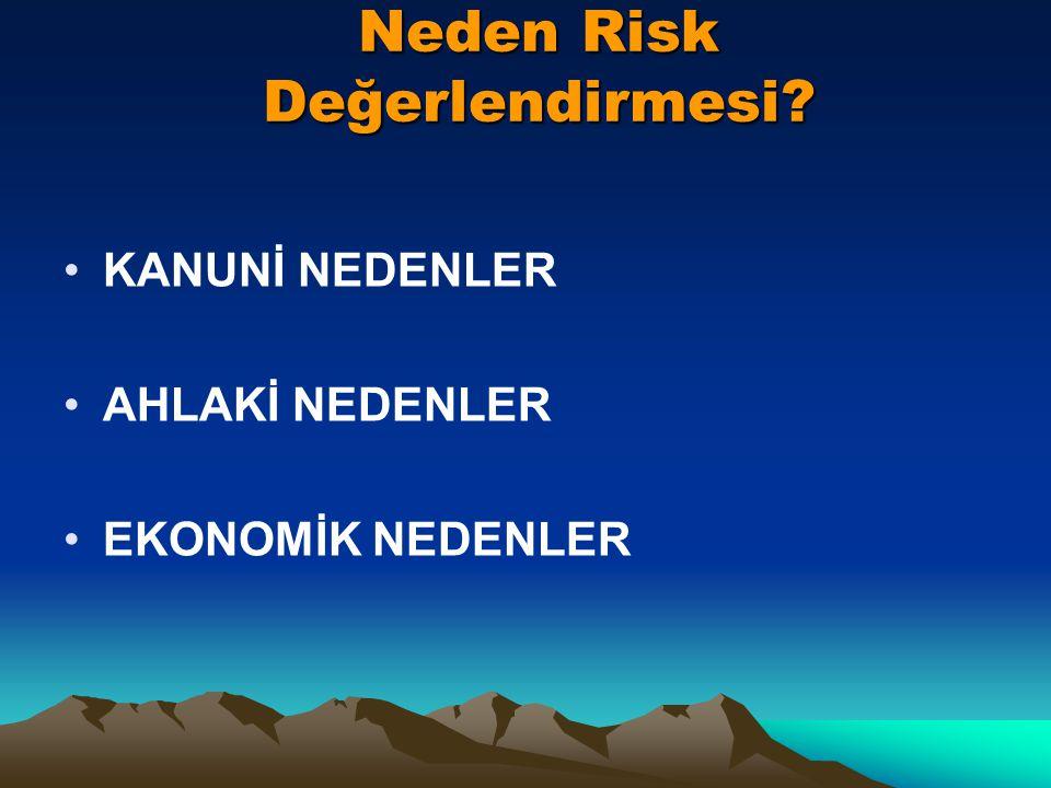 Neden Risk Değerlendirmesi? KANUNİ NEDENLER AHLAKİ NEDENLER EKONOMİK NEDENLER