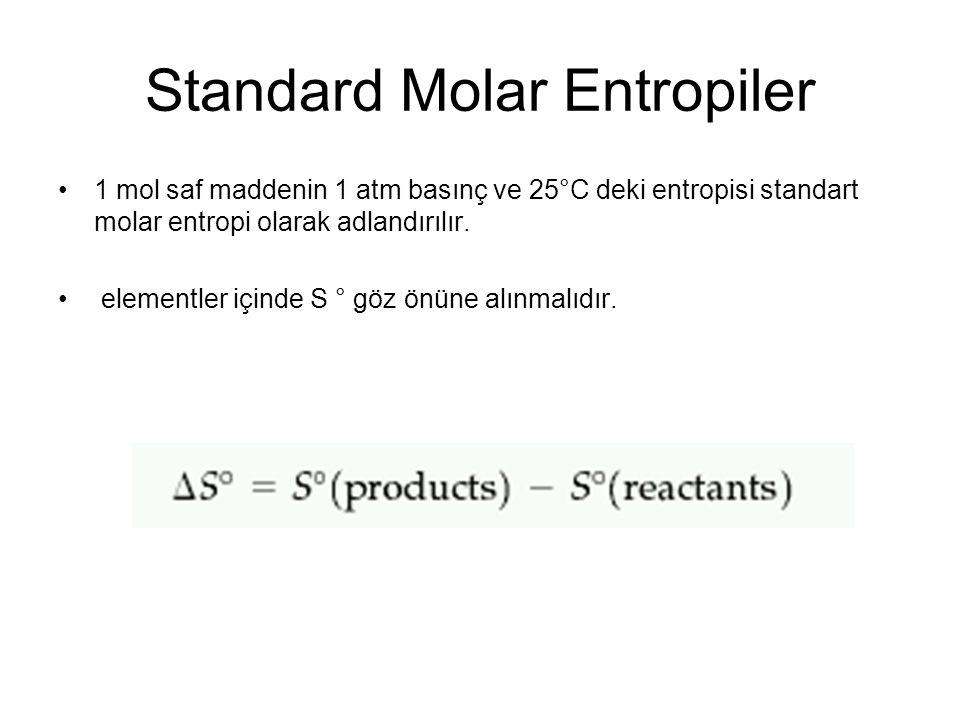 Standard Molar Entropiler 1 mol saf maddenin 1 atm basınç ve 25°C deki entropisi standart molar entropi olarak adlandırılır. elementler içinde S ° göz