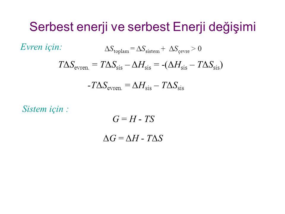 Serbest enerji ve serbest Enerji değişimi TΔS evren. = TΔS sis – ΔH sis = -(ΔH sis – TΔS sis ) -TΔS evren. = ΔH sis – TΔS sis G = H - TS ΔG = ΔH - TΔS