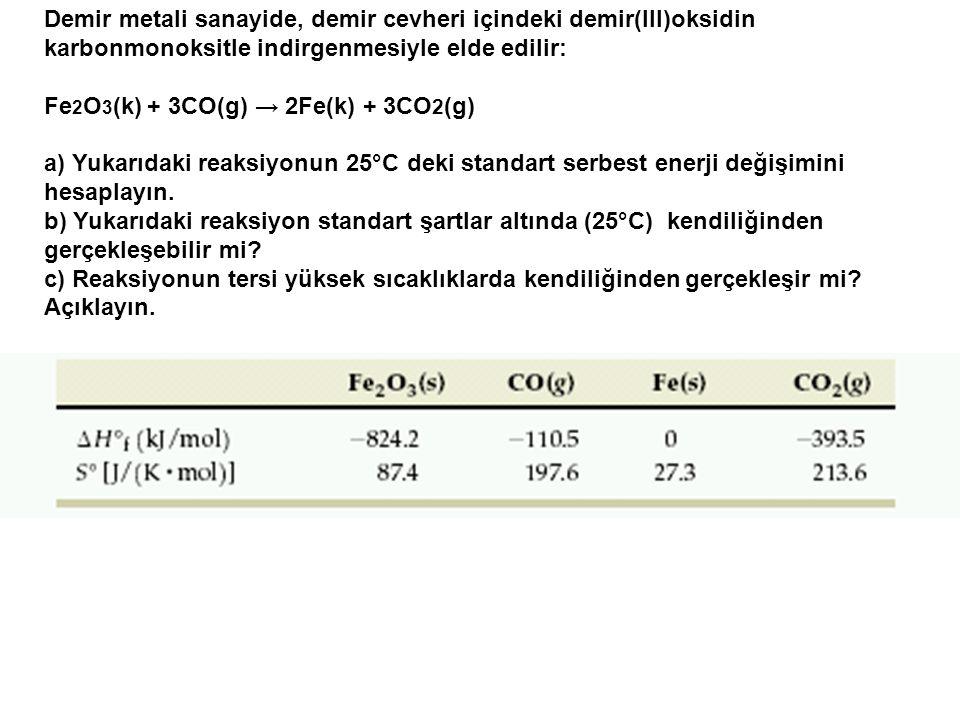 Demir metali sanayide, demir cevheri içindeki demir(III)oksidin karbonmonoksitle indirgenmesiyle elde edilir: Fe 2 O 3 (k) + 3CO(g) → 2Fe(k) + 3CO 2 (
