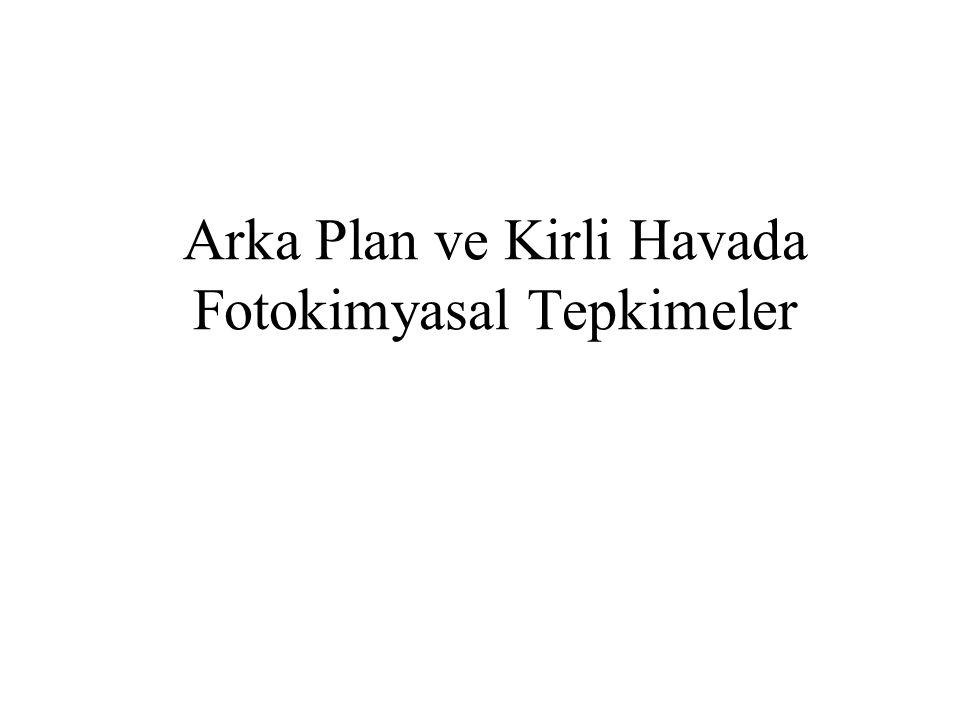 Arka Plan Troposferde Metan CH4 + OH. CH3. + H2O (metil kökü) CH3.