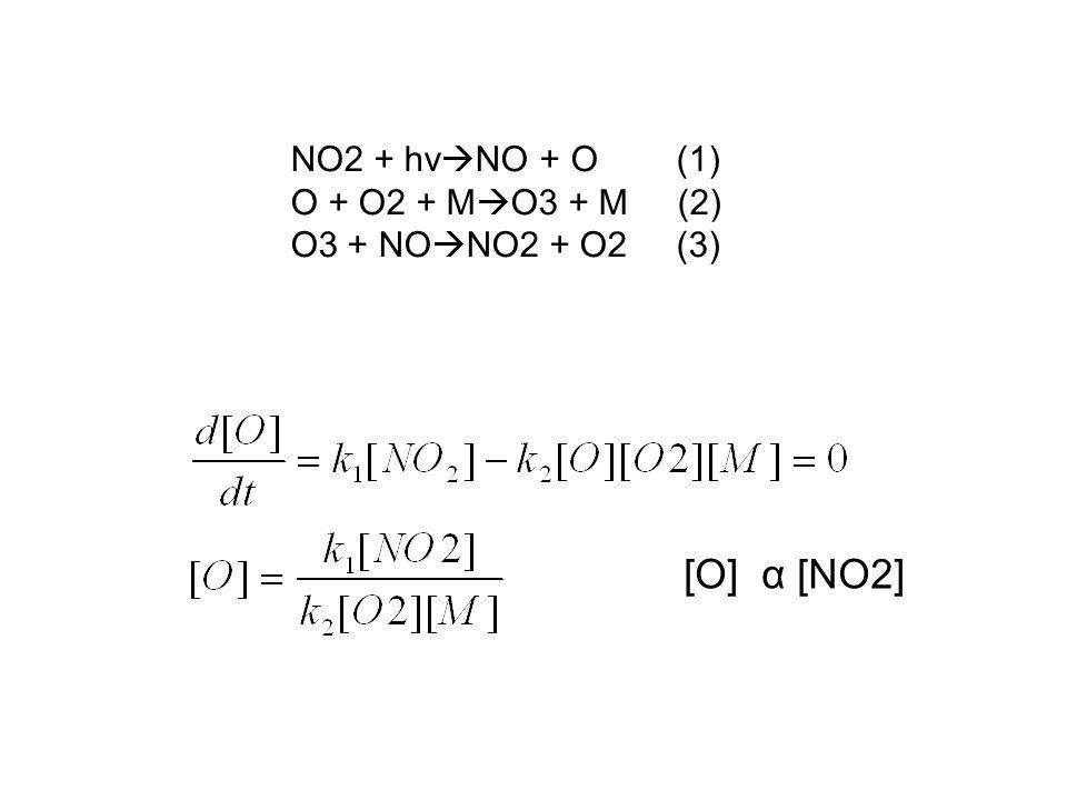Ozon NO2/NO oranıyla değişir.
