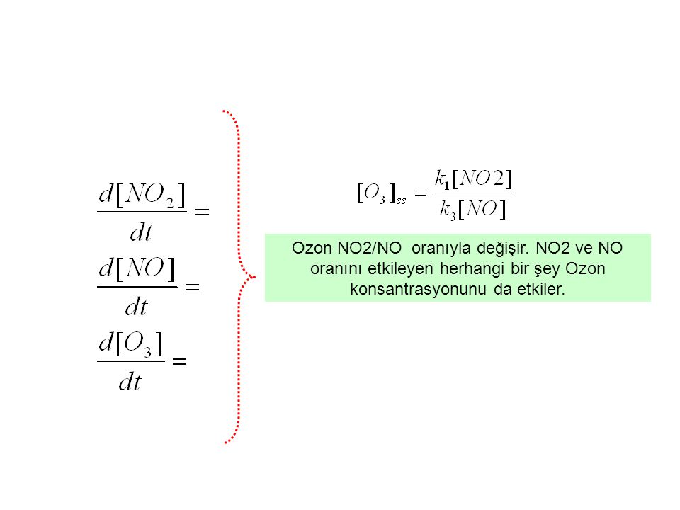 1) NO 2 + hv  NO + O (güneş doğunca) 2) O 2 + O+ M  O 3 + M –O 3 +NO  NO 2 + O 2 (hızlı) Hızlı olduğundan [O3], [NO] çok düşük değerlere düşene kadar düşük kalır.