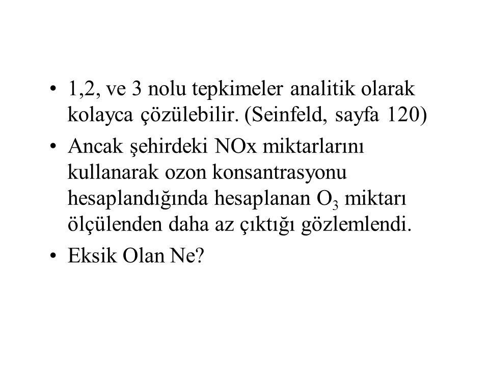 11 HO 2 +NO  NO 2 + OH.8.6e-12 12 O 3 + hv  O + O 2 f(hv) 13 O('D) + H2O  2OH.