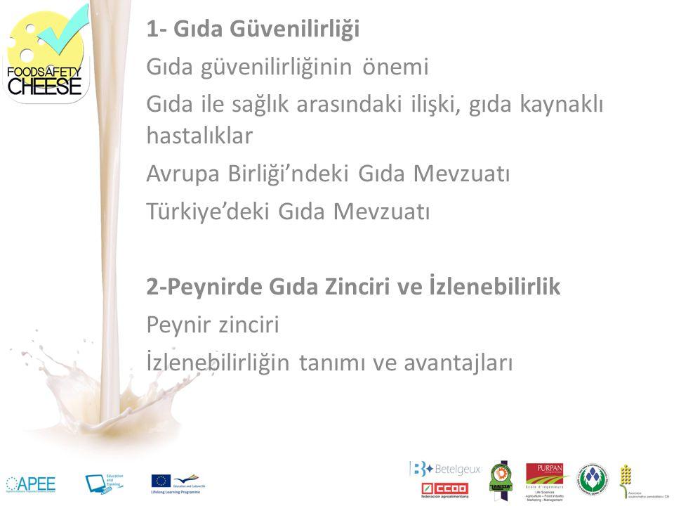 1- Gıda Güvenilirliği Gıda güvenilirliğinin önemi Gıda ile sağlık arasındaki ilişki, gıda kaynaklı hastalıklar Avrupa Birliği'ndeki Gıda Mevzuatı Türk